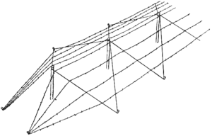 Wire obstacle - Double apron fence
