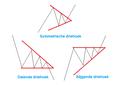 Driehoek formatie.png