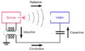 EMI coupling modes.png