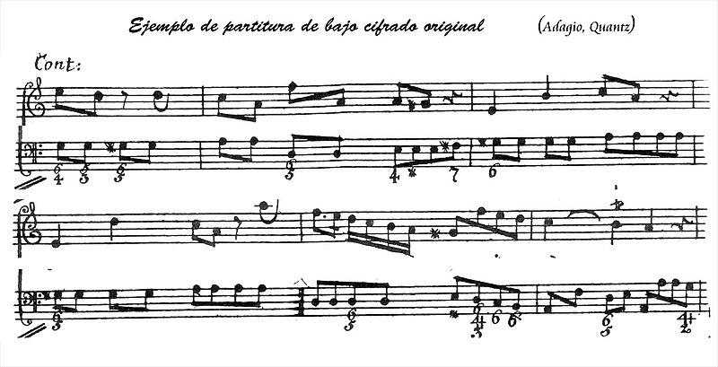 Ejemplo de partitura con Bajo Cifrado Original.jpg