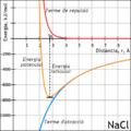Energia reticular.png