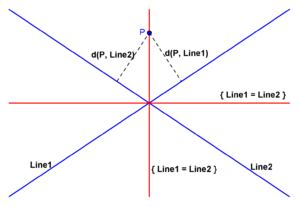 Equidistant set - Image showing equidistant set of two straight lines in a Euclidean plane.