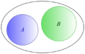 Euler-diag-2-classes-disjunct.png