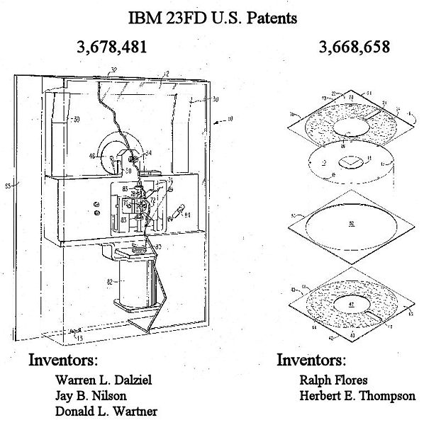 File:FDD Patents Collage.jpg