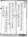 Family Archives of Huashana Self Written.jpg