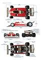 Ferrari 312 T3 noBG.jpg