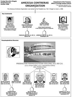 Mexican drug trafficker