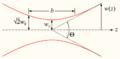 Gaussianbeam.png