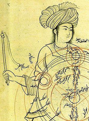 Qutb al-Din al-Shirazi
