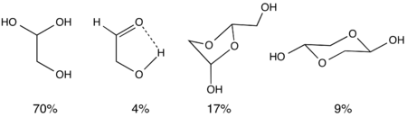 Glyoxaldehyde-in20-D2O.png