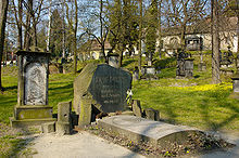 Grab Jakob Böhmes (Quelle: Wikimedia)