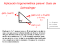 Interpretacion CatCuantic Nahuel Maidana trigonometry.png