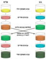 Key exchange in colors-01.png