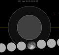 Lunar eclipse chart close-1991Jan30.png