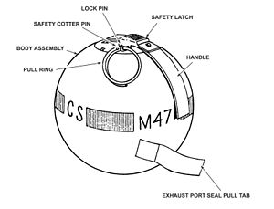 United States hand grenades - Drawing of the M47 Riot Control Grenade.