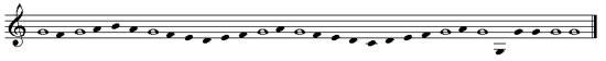 Maqam tone level example