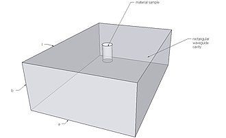 Cavity perturbation theory - Material sample introduced into rectangular waveguide cavity.