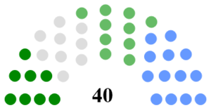 Meath County Council - Image: Meath County Council Composition
