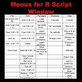 Menus for R script window.jpg