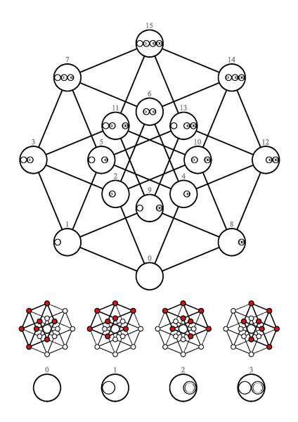 File Nested Set V4 Elements In Hasse Diagram Pdf Wikimedia Commons