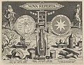 New Inventions of Modern Times -Nova Reperta-, Title Plate MET DP841122.jpg