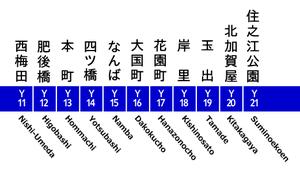 Yotsubashi Line - Image: New Yotsubashi Line
