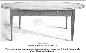 Ohio Constitutional Convention (1802) - Image: Ohio constitution table