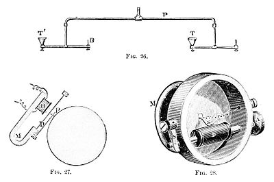 PSM V14 D149 Edison mechanical telephone components.jpg
