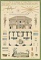 Plan de la fabrique de l'indigo pastel dans le royaume de Naples - Archives nationales - F-12-2240.jpg