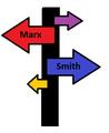 Pointer, Modern economics schools.png