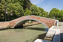Rio Dei Giardini Wikip Dia