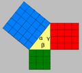 Pythagorean Τheorem.png