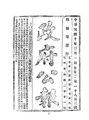 ROC1921-03-01--03-15政府公報1803--1817.pdf