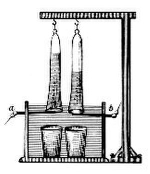 Johann Wilhelm Ritter - Illustration of an electrolysis apparatus by Ritter, 1800