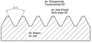 Thread angle - Image: Rohrgewinde