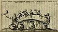 Roma subterranea novissima - in qua antiqua christianorum et praecipue martyrum, coemeteria, tituli, monimenta, epitaphia, inscriptiones, ac nobiliora sanctorum sepulchra, tribus libris distincta, (14782116394).jpg