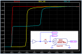 SPICE Simulation Unterminated Transmission Line with Step Input.png