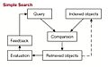 Schema of a simple search.jpg