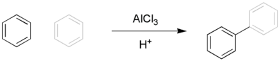 The Scholl reaction