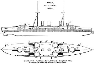 Settsu diagrams Brasseys 1923.jpg