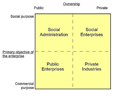 primary sector definition and examples