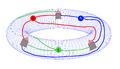 Solución en un toroide.png