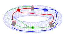Solution To The Three Utilities Problem On A Torus