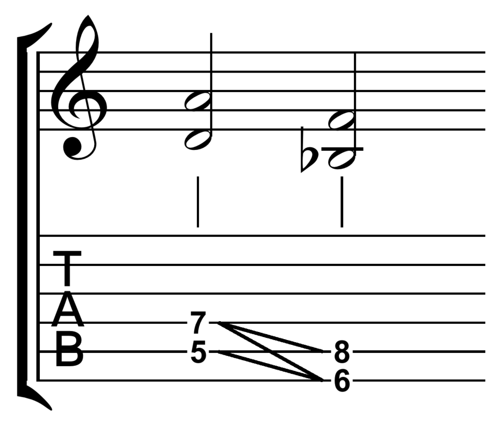 Spider chord on D