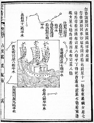 Mao Kun map - Stellar diagram with instructions for navigation from Hormuz to Calicut