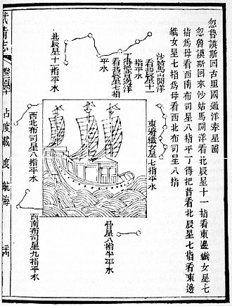 "Age of Discovery - ""Mao Kun map"", believed to be based on Zheng He's travels, showing sailing directions between ports of SE Asia and as far as Malindi, in Wu Bei Zhi (1628)"