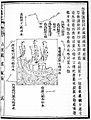 Stellardiagram-Zhengho.jpg