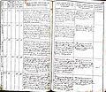 Subačiaus RKB 1858-1864 krikšto metrikų knyga 195.jpg