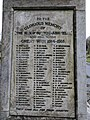 Sutton War Memorial, Lammas Road, Sutton-In-Ashfield (5).jpg