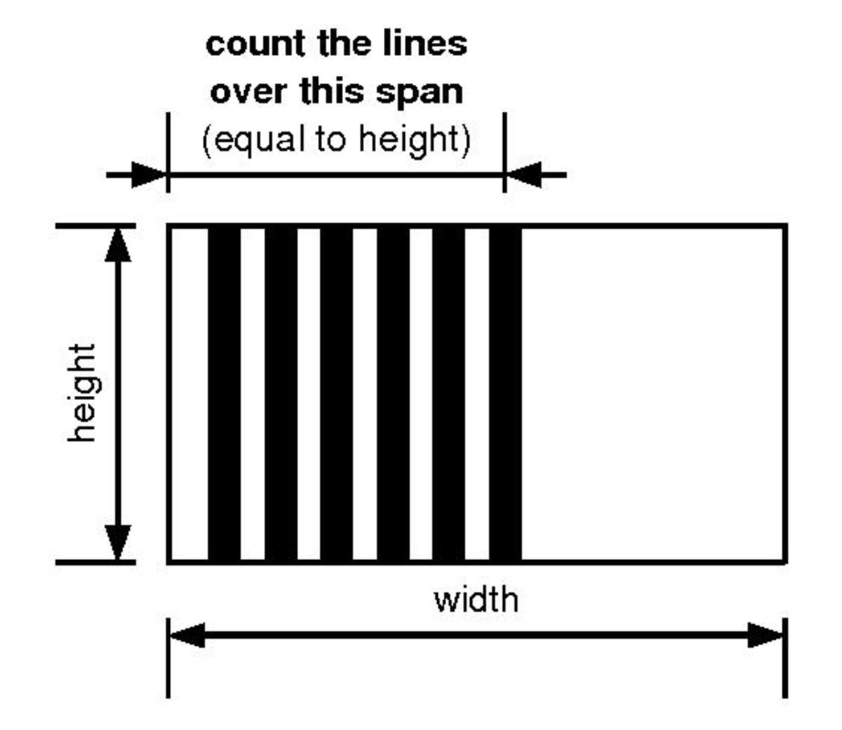 Television lines - Wikipedia
